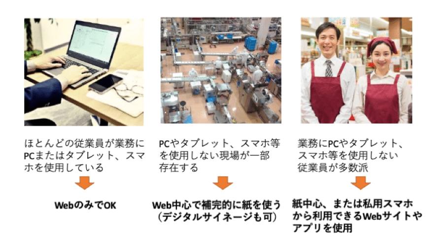 紙(冊子)の社内報と、WEB社内報の使い分け